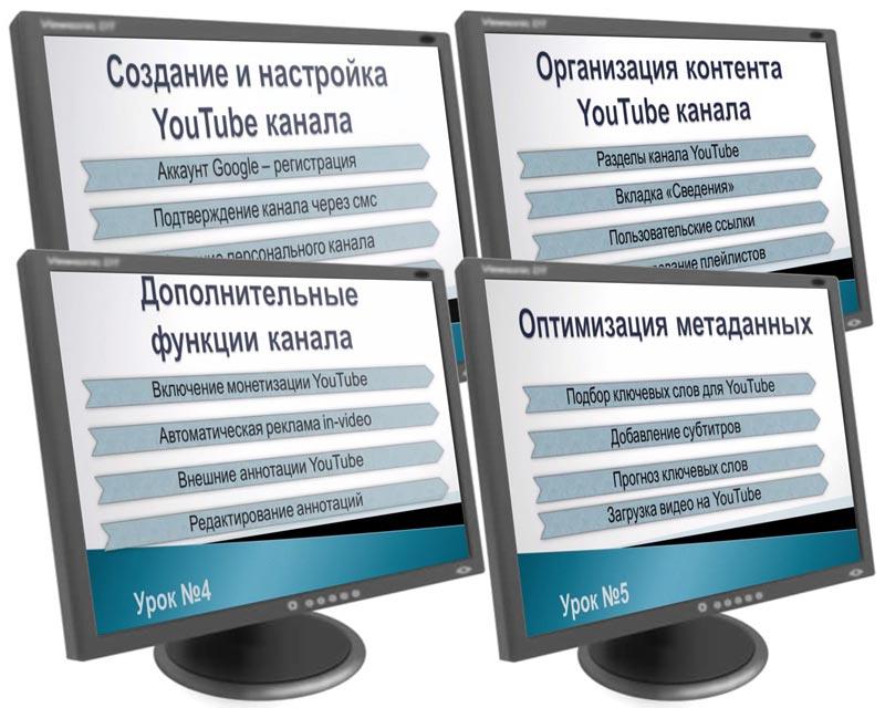 Создание и оптимизация YouTube-канала за час